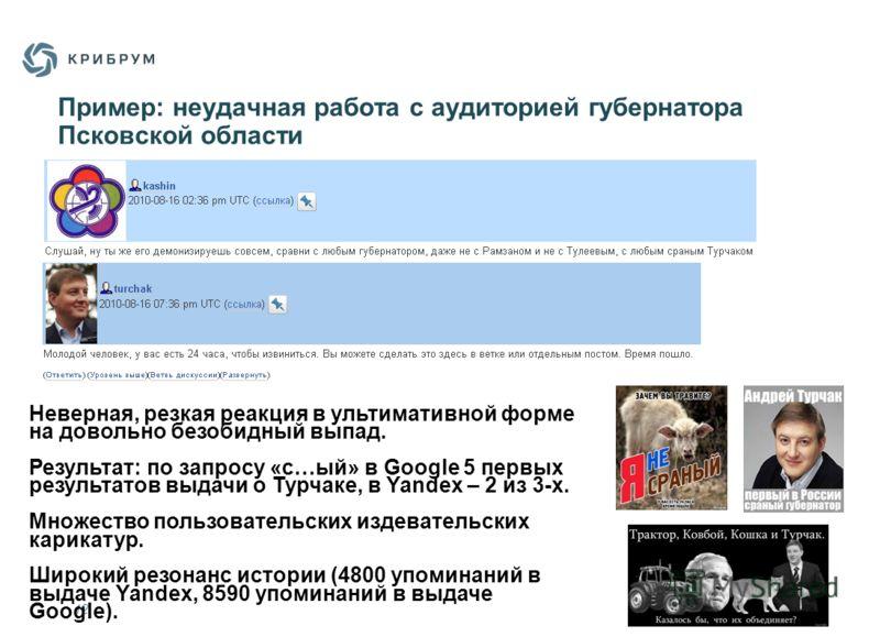 Пример: неудачная работа с аудиторией губернатора Псковской области 12 Неверная, резкая реакция в ультимативной форме на довольно безобидный выпад. Результат: по запросу «с…ый» в Google 5 первых результатов выдачи о Турчаке, в Yandex – 2 из 3-х. Множ