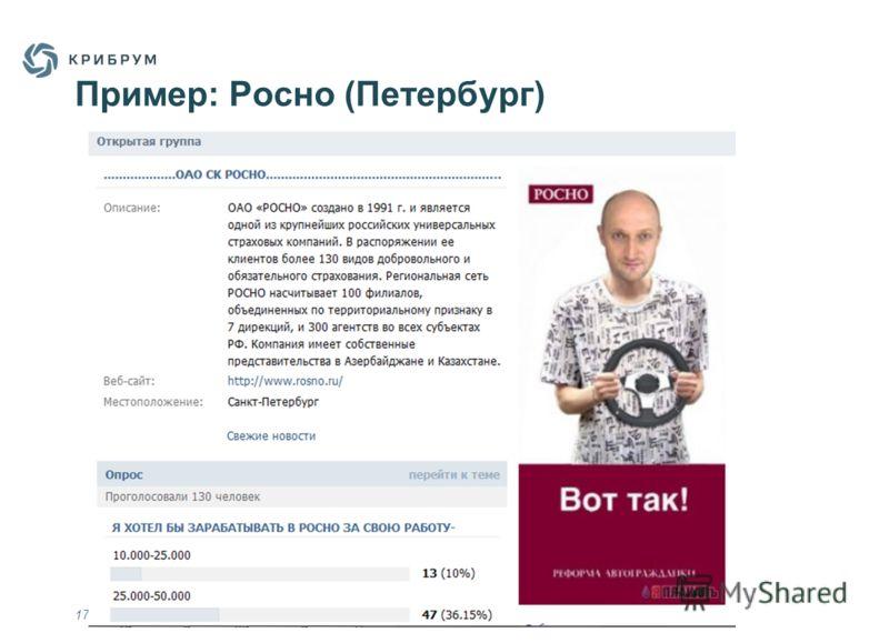 Пример: Росно (Петербург) 17