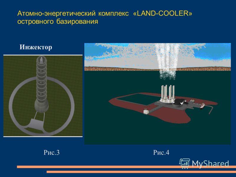 Атомно-энергетический комплекс «LAND-COOLER» островного базирования Инжектор Рис.3Рис.4