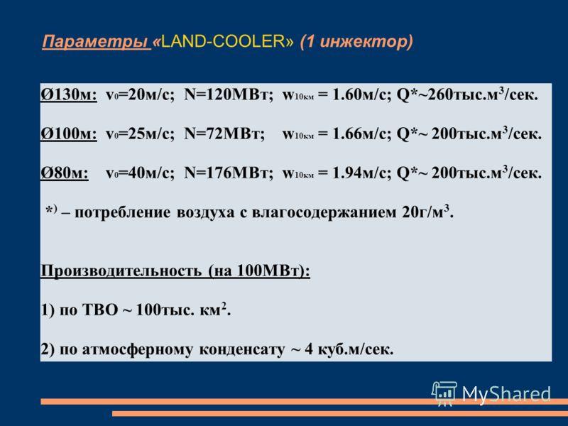 Параметры «LAND-COOLER» (1 инжектор) Ø130м: v 0 =20м/с; N=120MВт; w 10км = 1.60м/c; Q*~260тыс.м 3 /сек. Ø100м: v 0 =25м/с; N=72MВт; w 10км = 1.66м/c; Q*~ 200тыс.м 3 /сек. Ø80м: v 0 =40м/с; N=176MВт; w 10км = 1.94м/c; Q*~ 200тыс.м 3 /сек. * ) – потреб