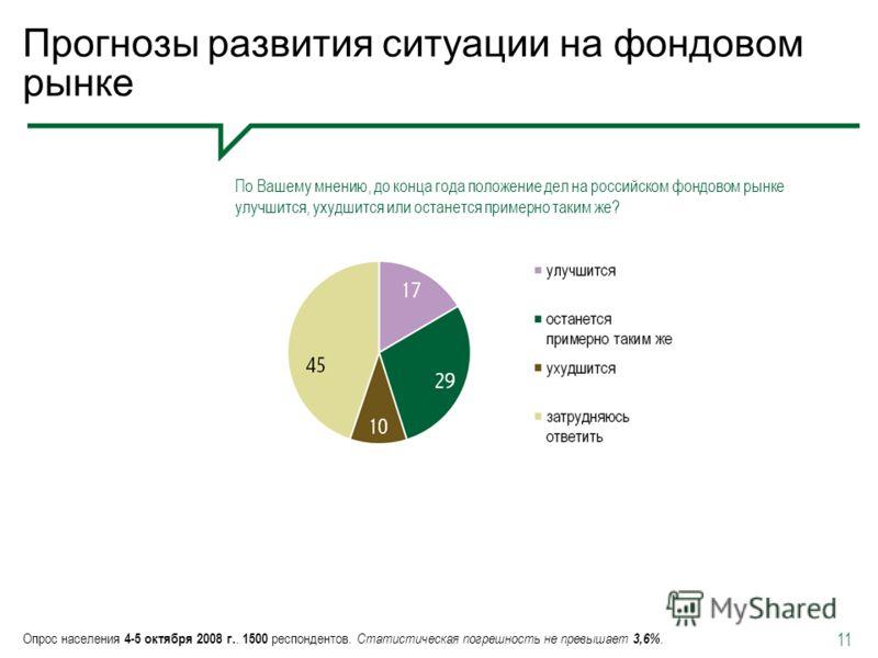 11 По Вашему мнению, до конца года положение дел на российском фондовом рынке улучшится, ухудшится или останется примерно таким же? Опрос населения 4-5 октября 2008 г.. 1500 респондентов. Статистическая погрешность не превышает 3,6%. Прогнозы развити