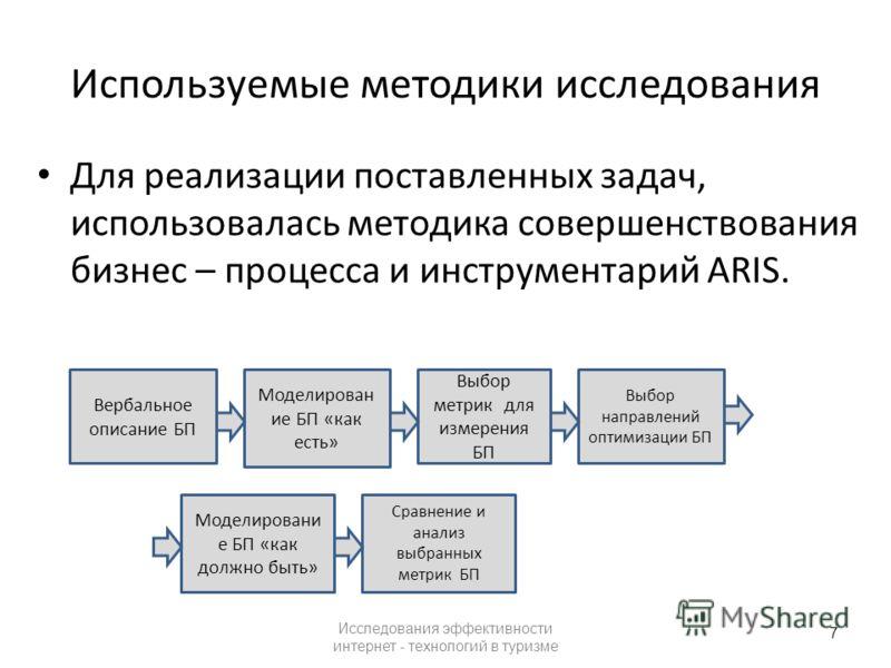 Используемые методики исследования Для реализации поставленных задач, использовалась методика совершенствования бизнес – процесса и инструментарий ARIS. Исследования эффективности интернет - технологий в туризме 7 Вербальное описание БП Моделирован и
