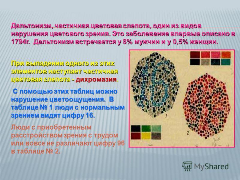 Дальтонизм, частичная цветовая слепота, один из видов нарушения цветового зрения. Это заболевание впервые описано в 1794г. Дальтонизм встречается у 8% мужчин и у 0,5% женщин. При выпадении одного из этих элементов наступает частичная цветовая слепота