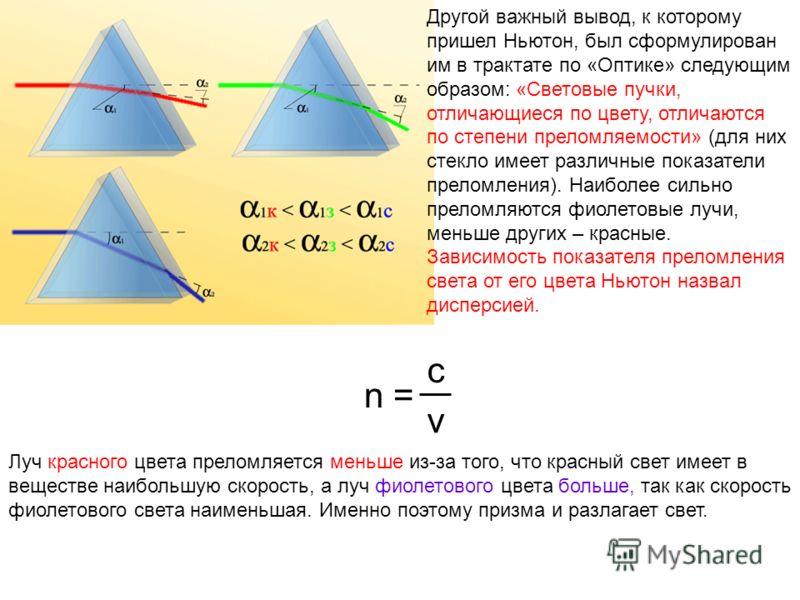 Другой важный вывод, к которому пришел Ньютон, был сформулирован им в трактате по «Оптике» следующим образом: «Световые пучки, отличающиеся по цвету, отличаются по степени преломляемости» (для них стекло имеет различные показатели преломления). Наибо