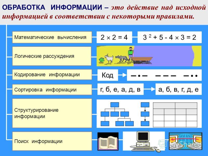 ОБРАБОТКА ИНФОРМАЦИИ – это действие над исходной информацией в соответствии с некоторыми правилами. Математические вычисления Логические рассуждения Кодирование информации Сортировка информации Структурирование информации Поиск информации 2 2 = 43 2