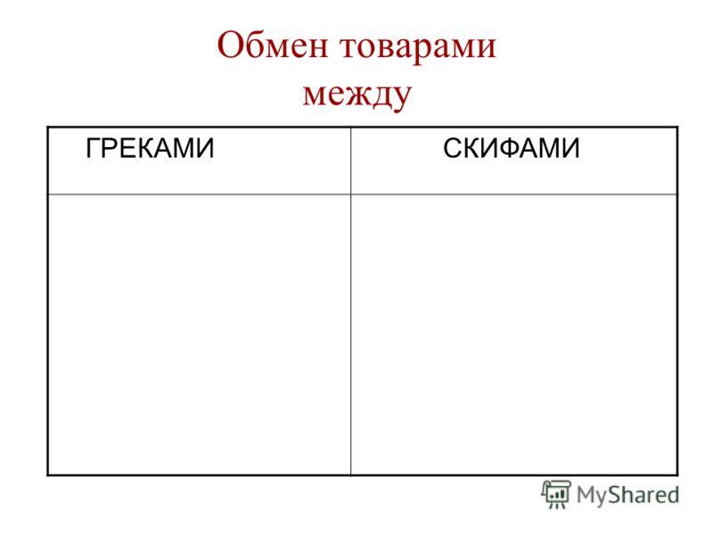 Обмен товарами между ГРЕКАМИ СКИФАМИ