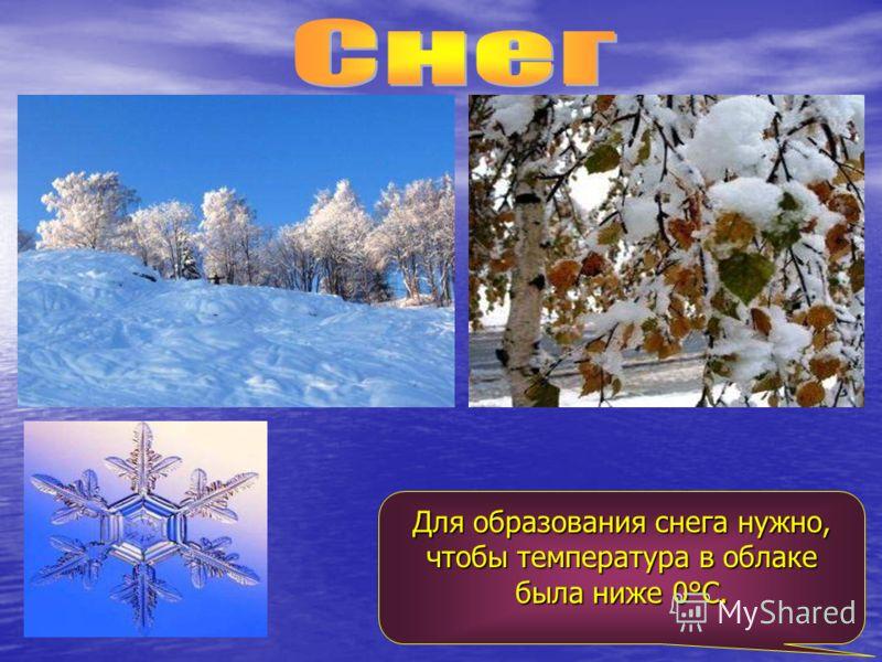 Для образования снега нужно, чтобы температура в облаке была ниже 0°С.