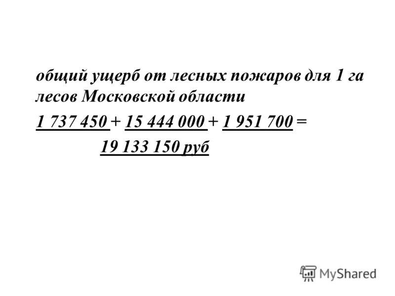 общий ущерб от лесных пожаров для 1 га лесов Московской области 1 737 450 + 15 444 000 + 1 951 700 = 19 133 150 руб