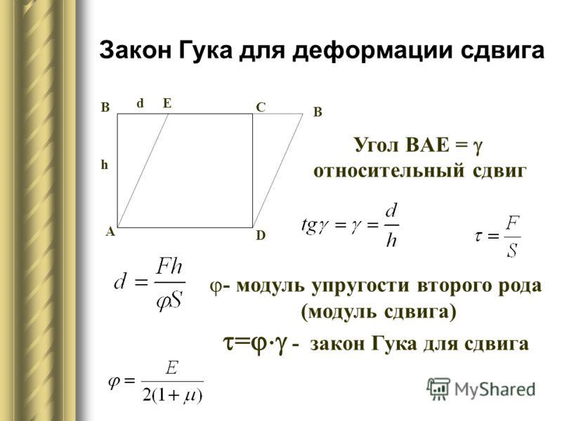 Закон Гука для деформации сдвига А В E С В D d h Угол BAE = относительный сдвиг - модуль упругости второго рода (модуль сдвига) = - закон Гука для сдвига