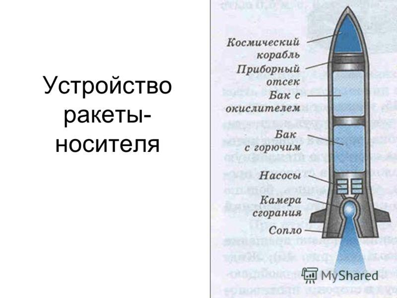 Устройство ракеты- носителя