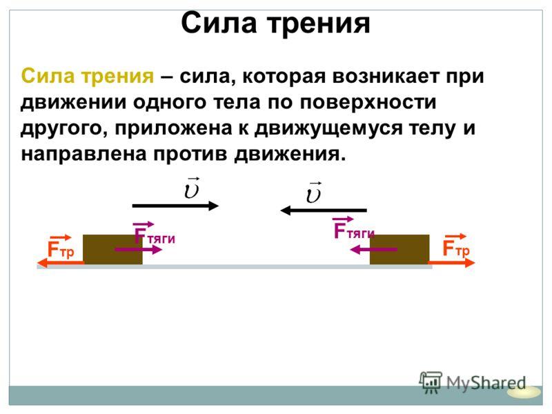 Сила трения Сила трения – сила, которая возникает при движении одного тела по поверхности другого, приложена к движущемуся телу и направлена против движения. F тяги F тр F тяги F тр