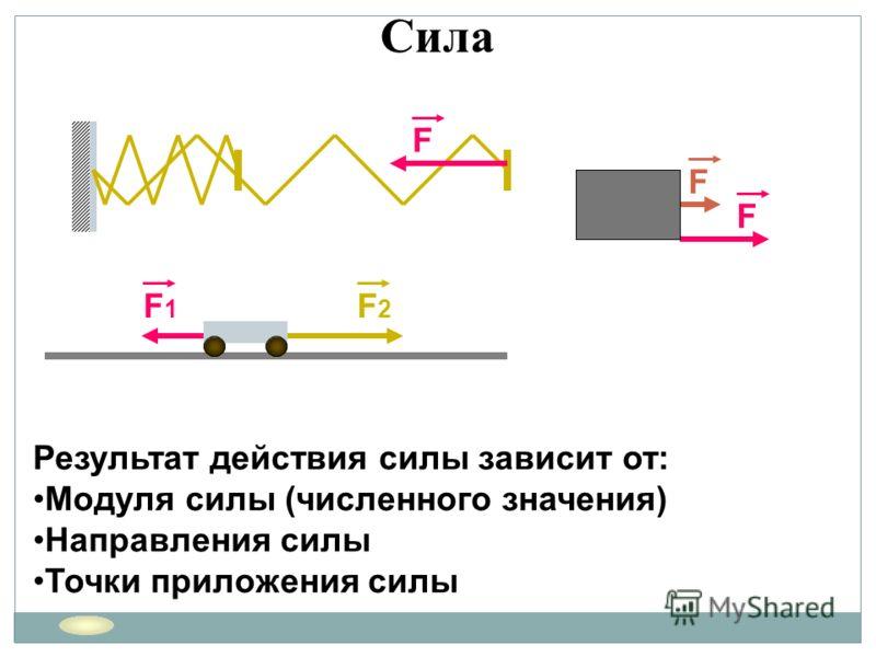 Сила Результат действия силы зависит от: Модуля силы (численного значения) Направления силы Точки приложения силы F2F2 F1F1 F F F