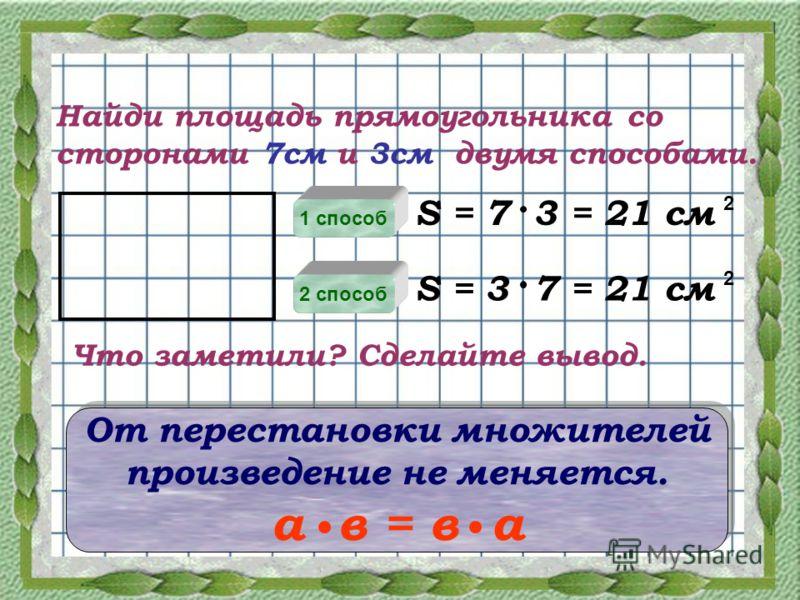 Найди площадь прямоугольника со сторонами 7см и 3см двумя способами. 1 способ 2 способ S = 7 3 = 21 см 2 S = 3 7 = 21 см 2 Что заметили? Сделайте вывод. От перестановки множителей произведение не меняется. а в = в а От перестановки множителей произве