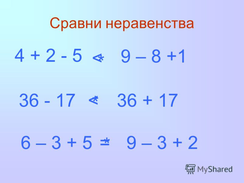Сравни неравенства 4 + 2 - 5 < 9 – 8 +1 36 - 1736 + 17 6 – 3 + 59 – 3 + 2 < = * * *