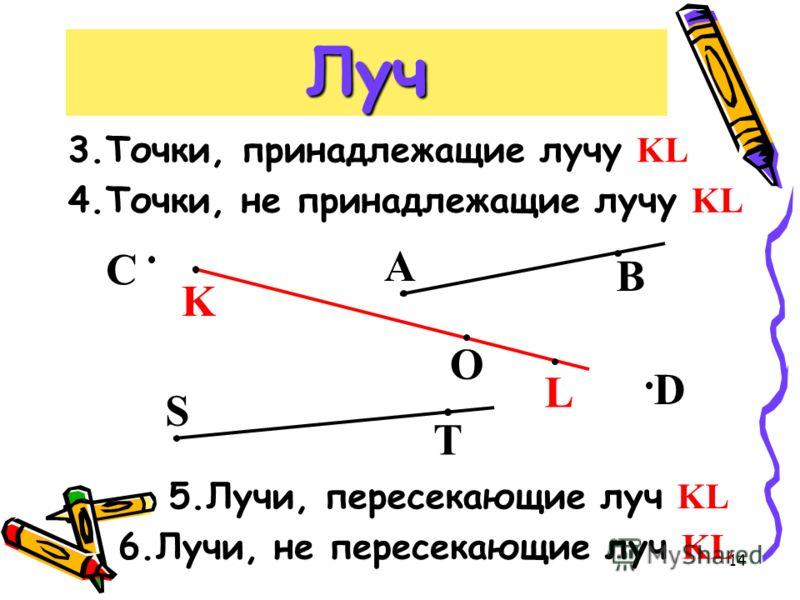 13 Луч О Х ОХ 1.Определение 2.Обозначение: