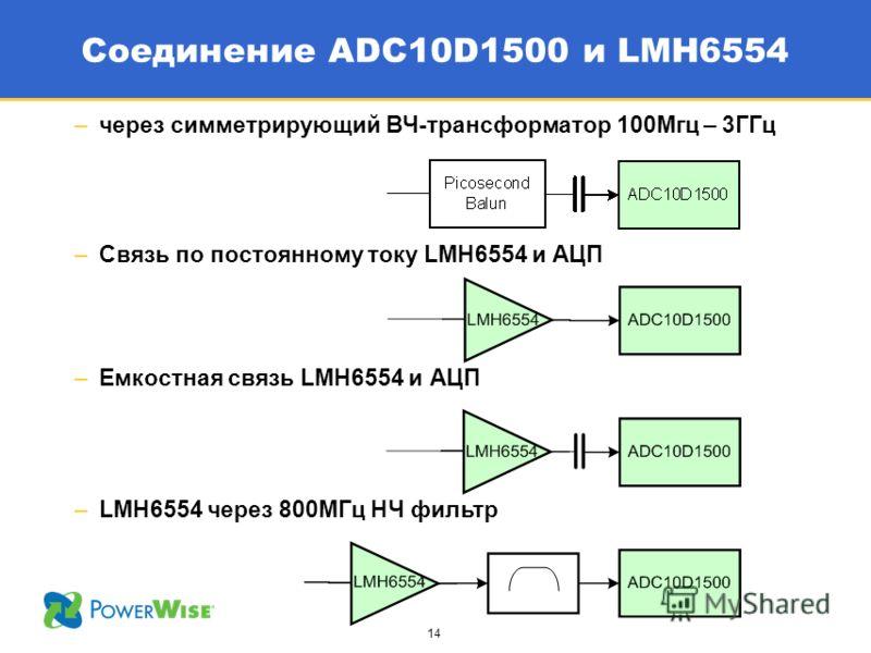14 Соединение ADC10D1500 и LMH6554 –LMH6554 через 800МГц НЧ фильтр –Емкостная связь LMH6554 и АЦП –через симметрирующий ВЧ-трансформатор 100Мгц – 3ГГц –Связь по постоянному току LMH6554 и АЦП