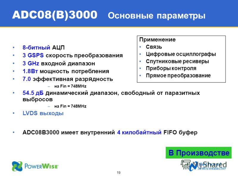19 ADC08(B)3000 Основные параметры Применение Связь Цифровые осциллографы Спутниковые ресиверы Приборы контроля Прямое преобразование 8-битный АЦП 3 GSPS скорость преобразования 3 GHz входной диапазон 1.8Вт мощность потребления 7.0 эффективная разряд