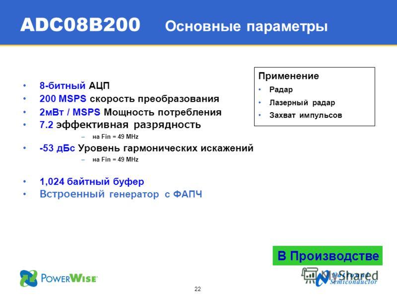 22 ADC08B200 Основные параметры 8-битный АЦП 200 MSPS скорость преобразования 2мВт / MSPS Мощность потребления 7.2 эффективная разрядность –на Fin = 49 MHz -53 дБc Уровень гармонических искажений –на Fin = 49 MHz 1,024 байтный буфер Встроенный генера