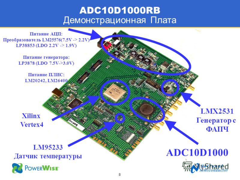 8 ADC10D1000RB Демонстрационная Плата ADC10D1000 LMX2531 Генератор с ФАПЧ LM95233 Датчик температуры Питание АЦП: Преобразователь LM25576 (7.5V -> 2.2V) LP38853 (LDO 2.2V -> 1.9V) Питание генератора: LP3878 (LDO 7.5V->3.0V) Питание ПЛИС: LM20242, LM2