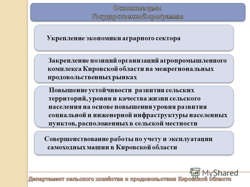 Укрепление экономики аграрного сектора Совершенствование работы по учету и эксплуатации самоходных машин в Кировской области Закрепление позиций организаций агропромышленного комплекса Кировской области на межрегиональных продовольственных рынках Пов