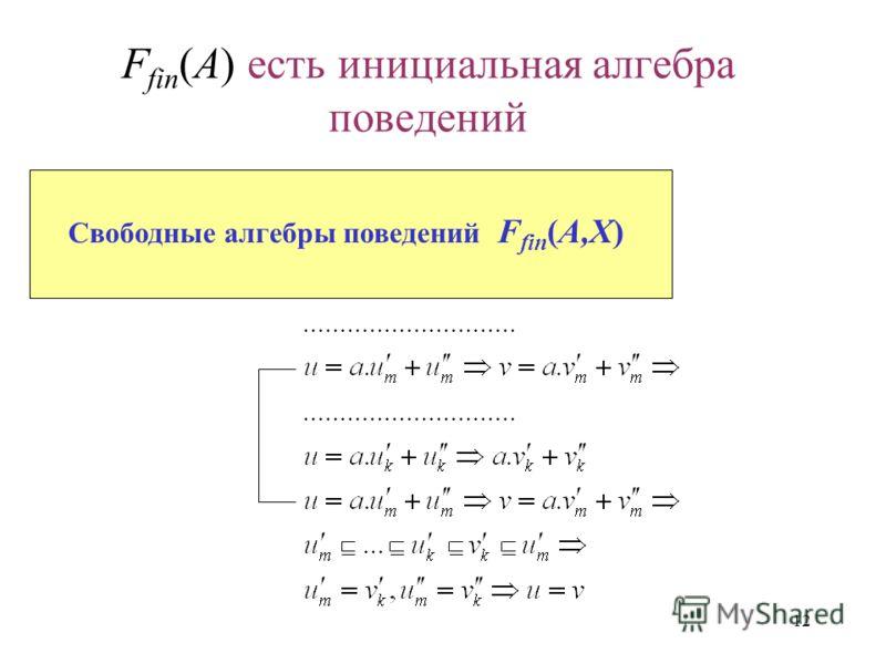 12 F fin (A) есть инициальная алгебра поведений Антисимметричность (индукция) Свободные алгебры поведений F fin (A,X)