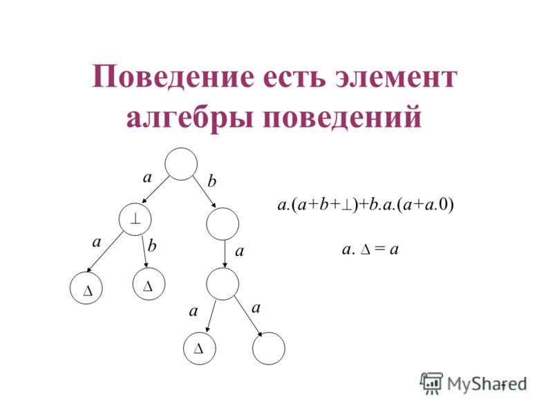 7 Поведение есть элемент алгебры поведений a a b a b a a a.(a+b+ )+b.a.(a+a.0) a. = a