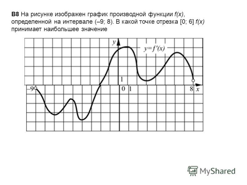 B8 На рисунке изображен график производной функции f(x), определенной на интервале (–9; 8). В какой точке отрезка [0; 6] f(x) принимает наибольшее значение