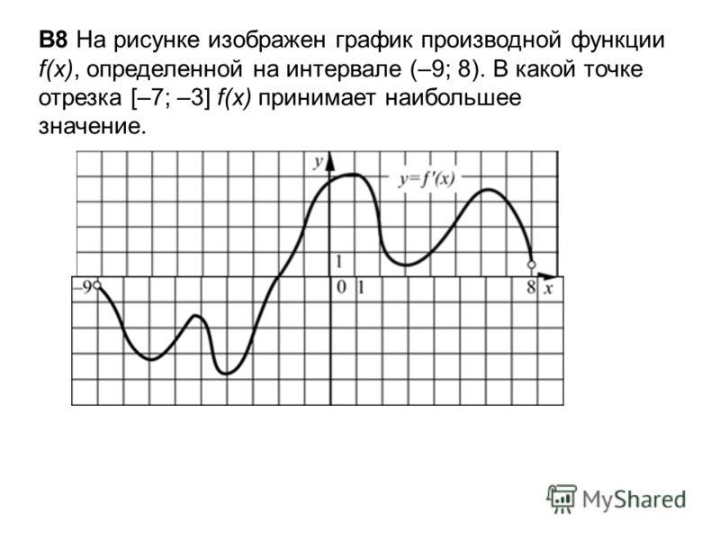 B8 На рисунке изображен график производной функции f(x), определенной на интервале (–9; 8). В какой точке отрезка [–7; –3] f(x) принимает наибольшее значение.