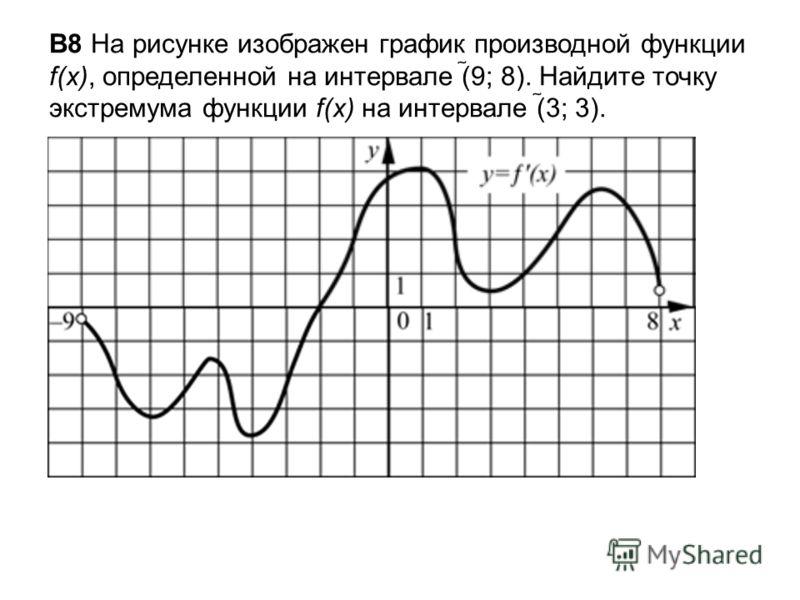 B8 На рисунке изображен график производной функции f(x), определенной на интервале (9; 8). Найдите точку экстремума функции f(x) на интервале (3; 3).