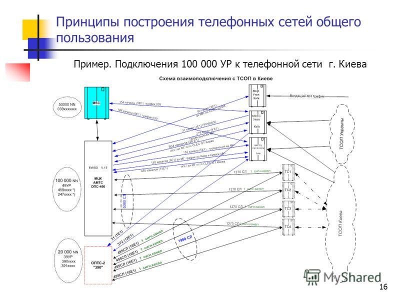 16 Принципы построения телефонных сетей общего пользования Пример. Подключения 100 000 УР к телефонной сети г. Киева