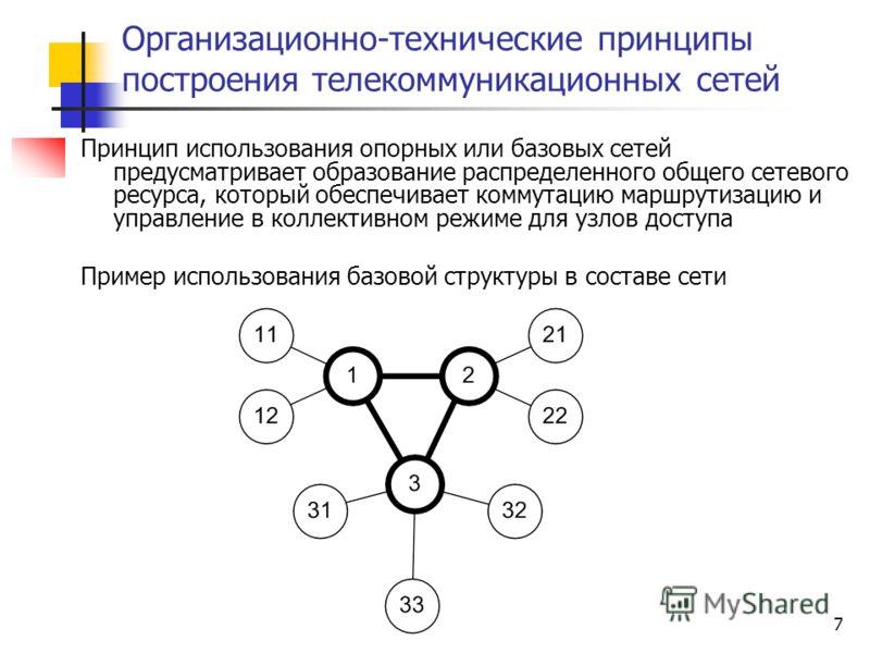 7 Организационно-технические принципы построения телекоммуникационных сетей Принцип использования опорных или базовых сетей предусматривает образование распределенного общего сетевого ресурса, который обеспечивает коммутацию маршрутизацию и управлени