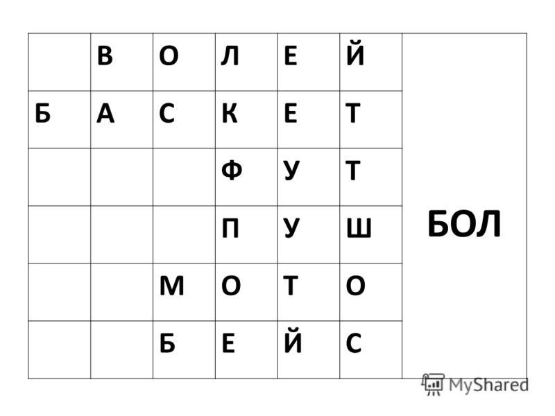 ВОЛЕЙ БОЛ БАСКЕТ ФУТ ПУШ МОТО БЕЙС