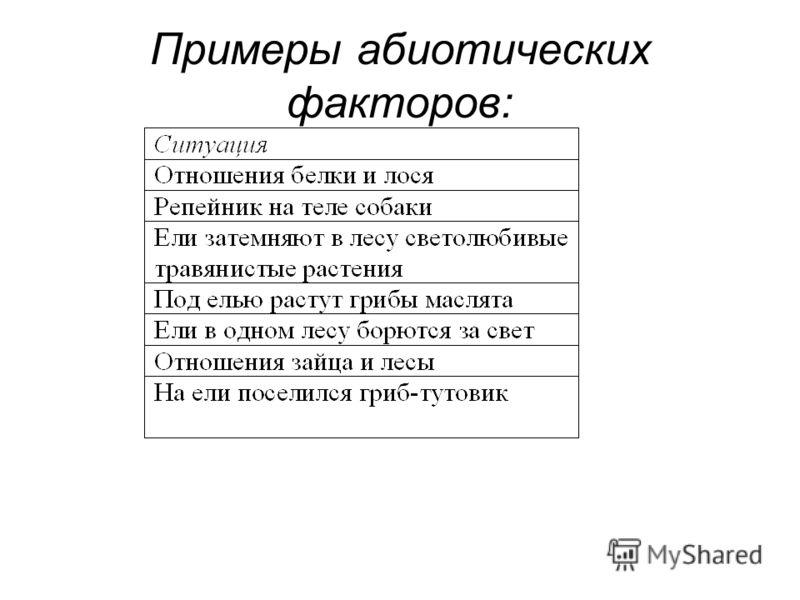 Примеры абиотических факторов: