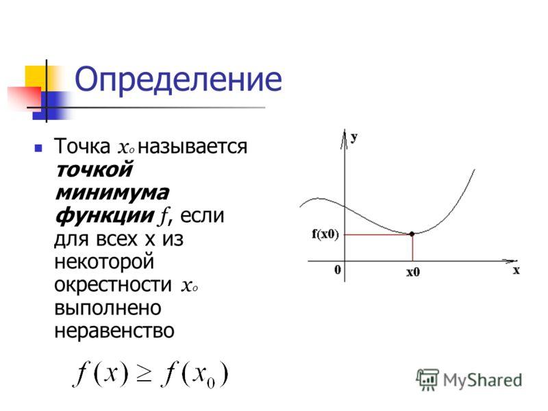 Определение Точка х 0 называется точкой минимума функции f, если для всех х из некоторой окрестности х 0 выполнено неравенство