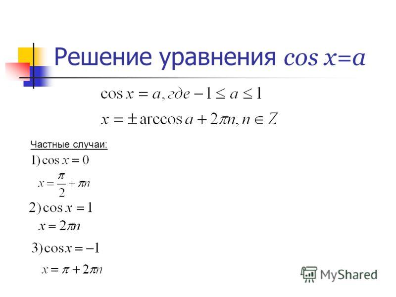 Решение уравнения cos x=a Частные случаи: