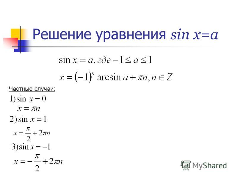 Решение уравнения sin x=a Частные случаи: