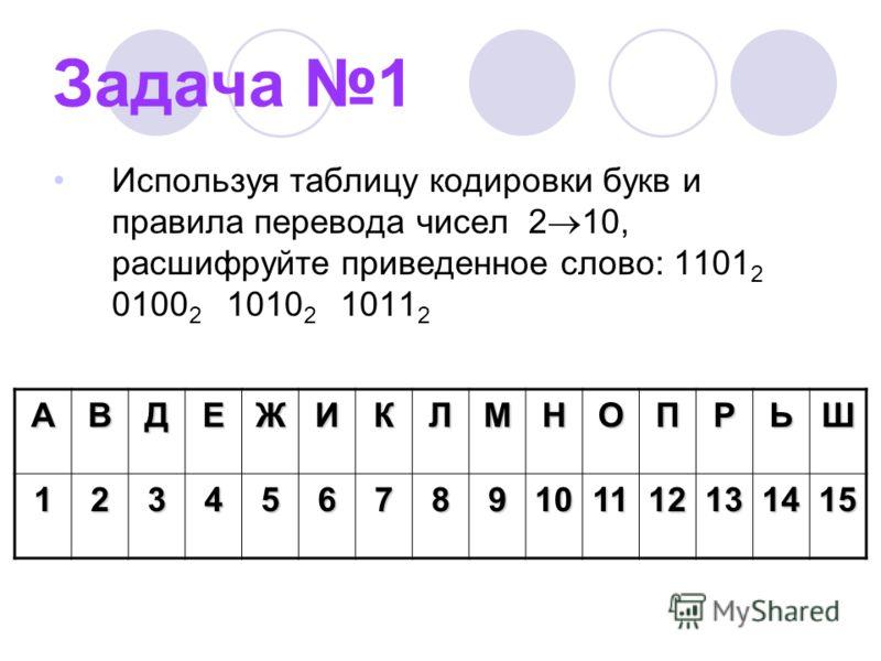 Задача 1 Используя таблицу кодировки букв и правила перевода чисел 2 10, расшифруйте приведенное слово: 1101 2 0100 2 1010 2 1011 2 АВДЕЖИКЛМНОПРЬШ 123456789101112131415