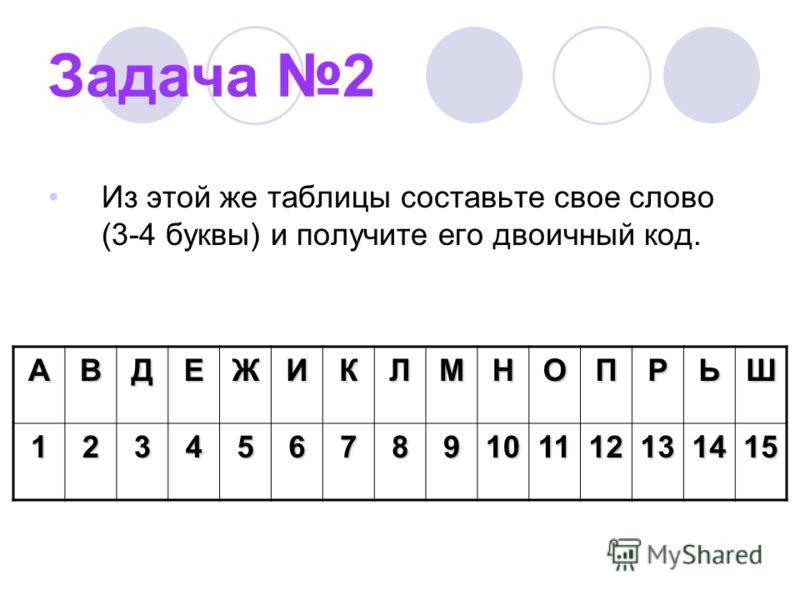 Задача 2 Из этой же таблицы составьте свое слово (3-4 буквы) и получите его двоичный код. АВДЕЖИКЛМНОПРЬШ 123456789101112131415