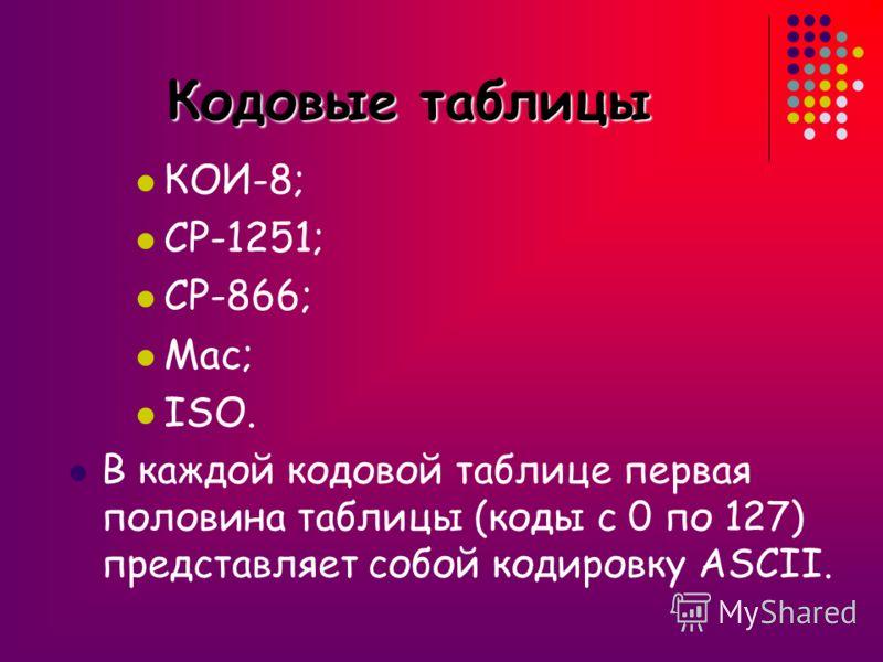 Кодовые таблицы В настоящее время существует пять различных 8-битных кодовых таблиц для русских букв: КОИ-8; СР-1251; СР-866; Мас; ISO.