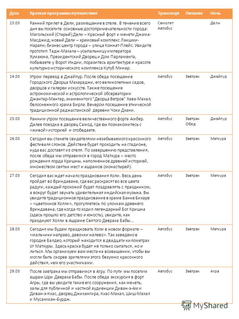 ДатаКраткая программа путешествияТранспортПитаниеНочь 23.03 Ранний прилет в Дели, размещение в отеле. В течение всего дня вы посетите основные достопримечательности города: Магольский (Старый) Дели – Красный форт и мечети Джама- Масджид; новый Дели –