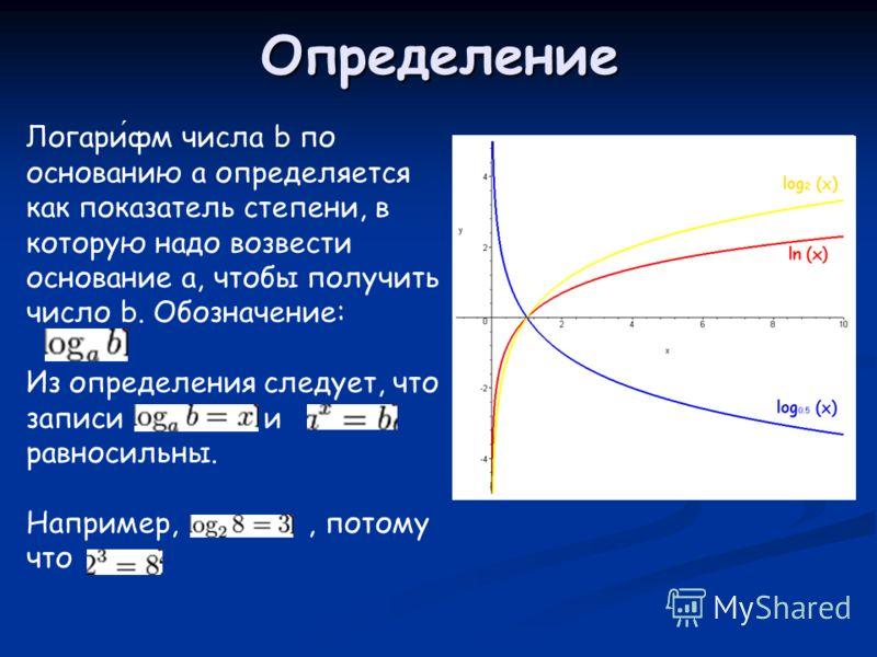 Определение Логарифм числа b по основанию a определяется как показатель степени, в которую надо возвести основание a, чтобы получить число b. Обозначение: Из определения следует, что записи и равносильны. Например,, потому что
