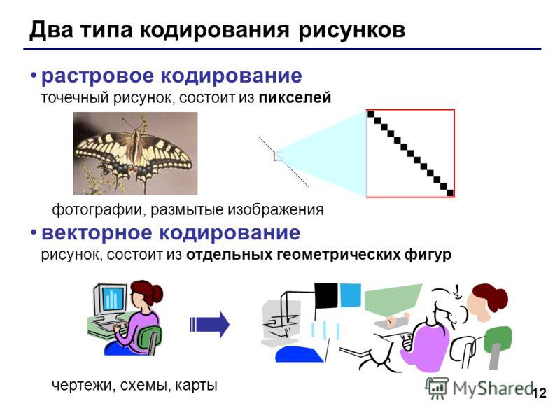 12 Два типа кодирования рисунков растровое кодирование точечный рисунок, состоит из пикселей фотографии, размытые изображения векторное кодирование рисунок, состоит из отдельных геометрических фигур чертежи, схемы, карты