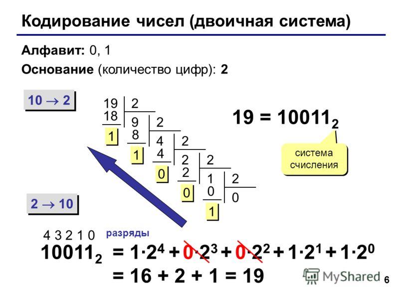 6 Кодирование чисел (двоичная система) Алфавит: 0, 1 Основание (количество цифр): 2 10 2 2 10 192 9 18 1 1 2 4 8 1 1 2 2 4 0 0 2 1 2 0 0 2 0 0 1 1 19 = 10011 2 система счисления 10011 2 4 3 2 1 0 разряды = 1·2 4 + 0·2 3 + 0·2 2 + 1·2 1 + 1·2 0 = 16 +