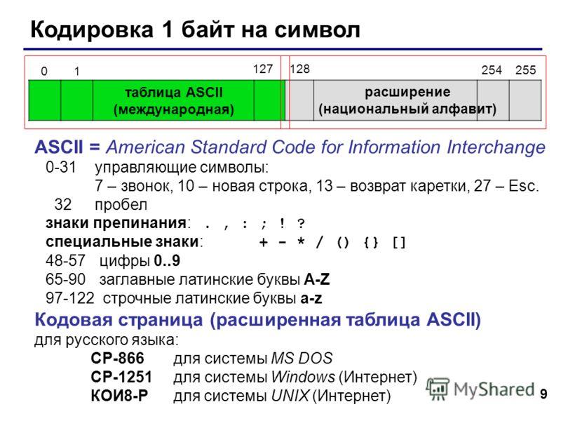 9 Кодировка 1 байт на символ 01 254255 127128 таблица ASCII (международная) расширение (национальный алфавит) ASCII = American Standard Code for Information Interchange 0-31 управляющие символы: 7 – звонок, 10 – новая строка, 13 – возврат каретки, 27
