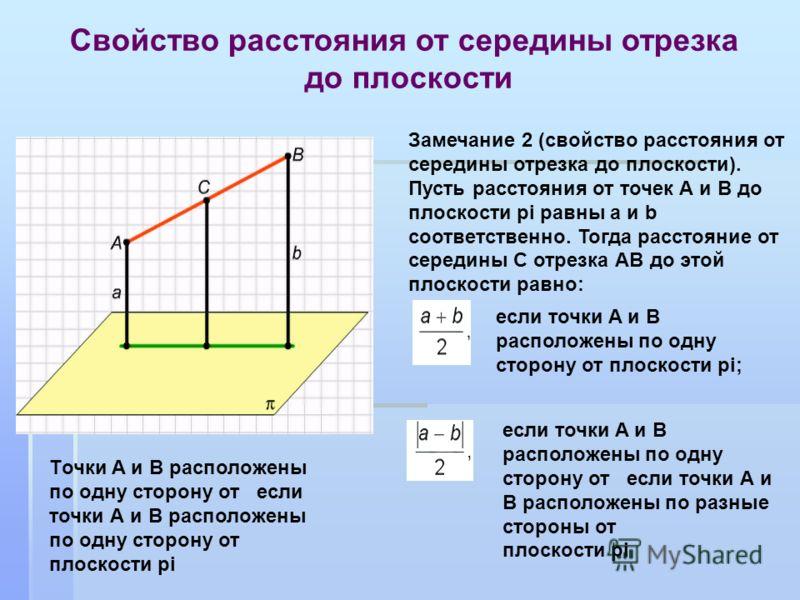 Замечание 2 (свойство расстояния от середины отрезка до плоскости). Пусть расстояния от точек А и B до плоскости pi равны а и b соответственно. Тогда расстояние от середины С отрезка АВ до этой плоскости равно: Свойство расстояния от середины отрезка