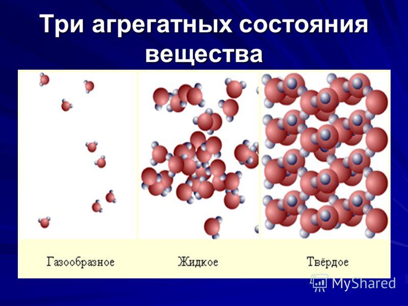Три агрегатных состояния вещества