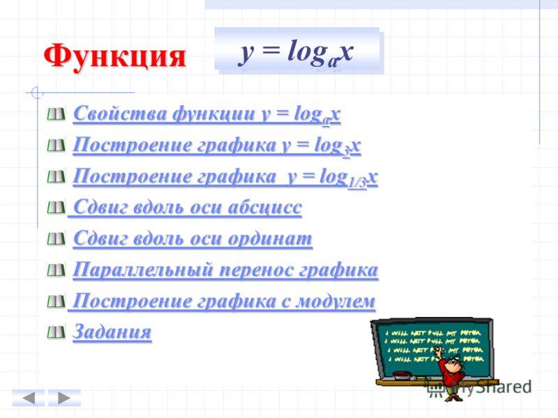 Свойства функции у = log a x Свойства функции у = log a xСвойства функции у = log a xСвойства функции у = log a x Построение графика у = log 3 х Построение графика у = log 3 хПостроение графика у = log 3 хПостроение графика у = log 3 х Построение гра