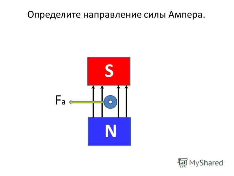 Определите направление силы Ампера. S N FaFa