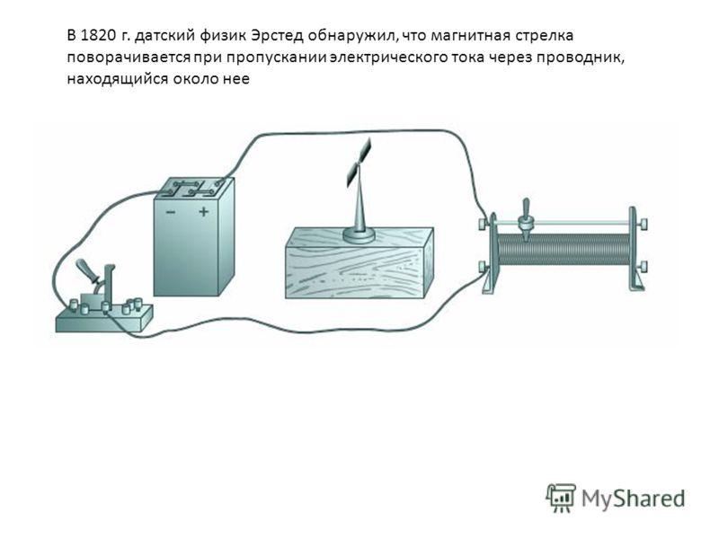 В 1820 г. датский физик Эрстед обнаружил, что магнитная стрелка поворачивается при пропускании электрического тока через проводник, находящийся около нее