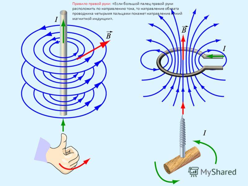 Правило правой руки: «Если большой палец правой руки расположить по направлению тока, то направление обхвата проводника четырьмя пальцами покажет направление линий магнитной индукции».